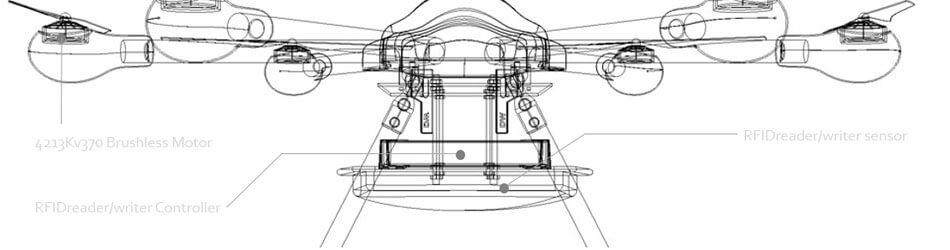 RFIDリーダー搭載ドローン